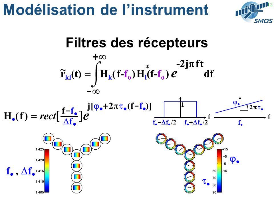 12 Modélisation de linstrument Filtres des récepteurs j[ + 2 (f - f )] e H ( f ) = rect [ ] f f - f f 2 f f f - f /2f + f /2 1 f, f -2j f t r kl (t) = H k ( f-f o ) H l (f-f o ) e df - + * ~