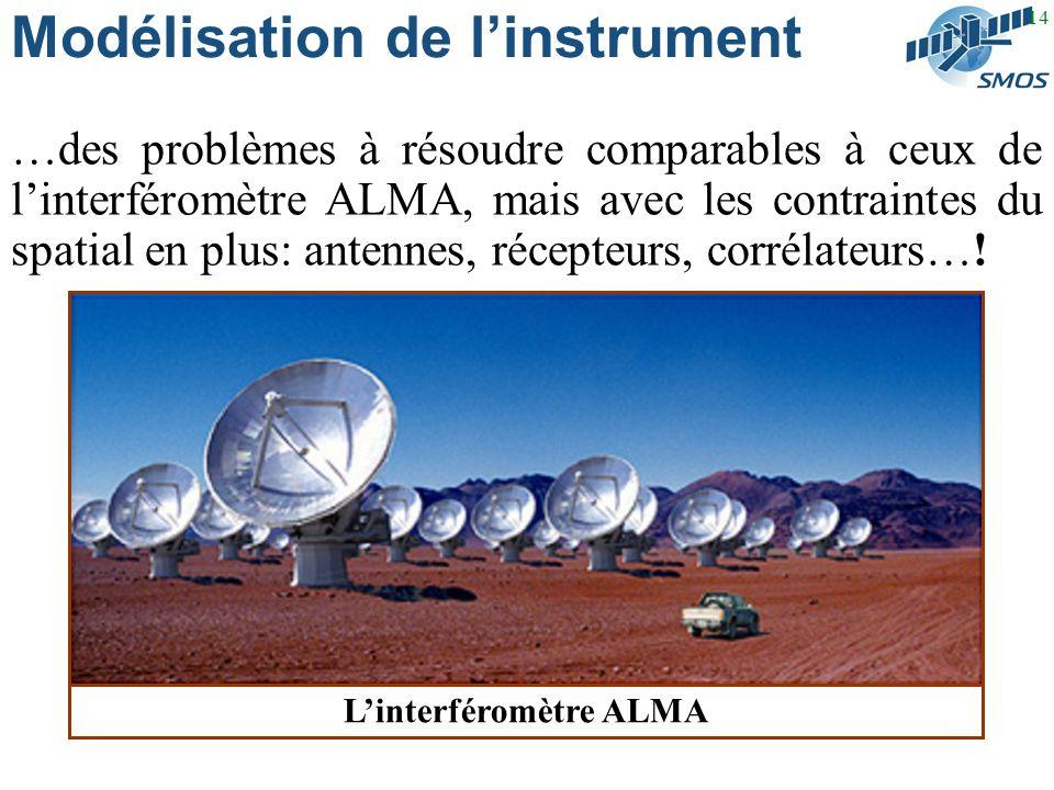 14 Modélisation de linstrument …des problèmes à résoudre comparables à ceux de linterféromètre ALMA, mais avec les contraintes du spatial en plus: antennes, récepteurs, corrélateurs….