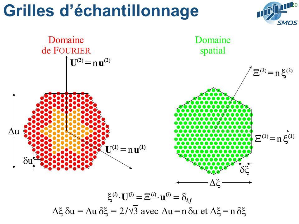 20 Grilles déchantillonnage Domaine de F OURIER Domaine spatial u = u = 2 / 3 avec u = n u et = n (i) U (j) (i) u (j) i,j