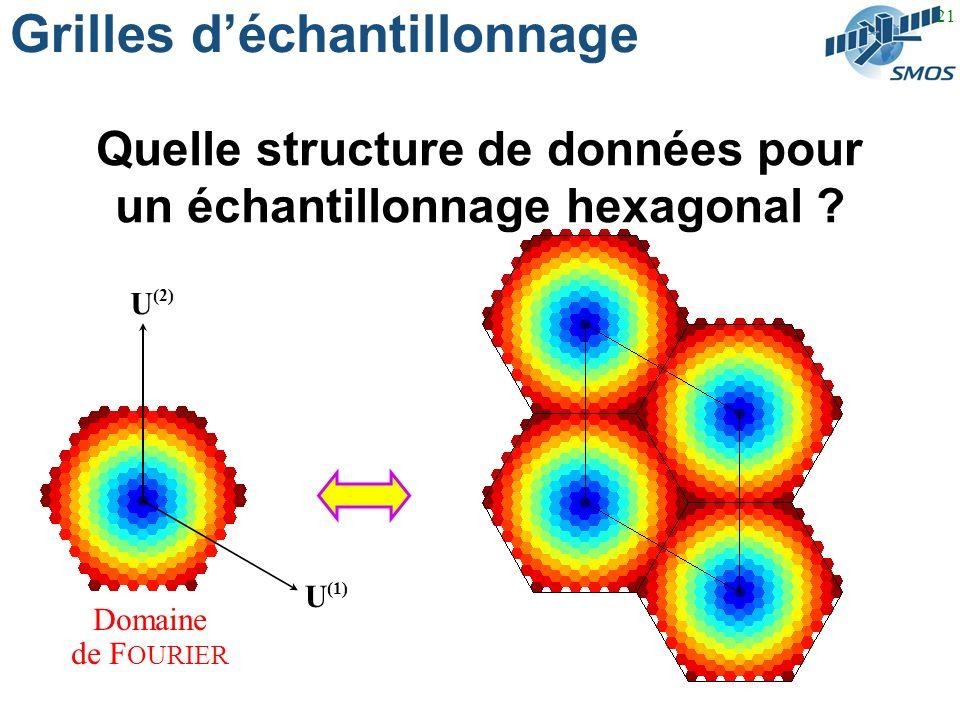 21 Grilles déchantillonnage Quelle structure de données pour un échantillonnage hexagonal .