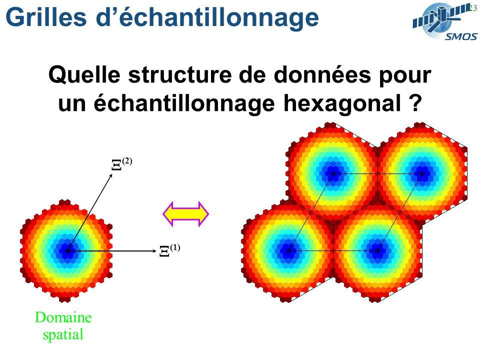 23 Grilles déchantillonnage Quelle structure de données pour un échantillonnage hexagonal .