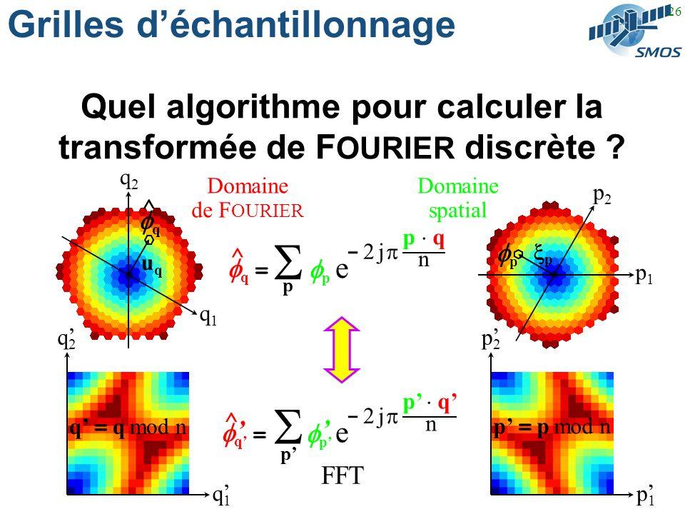 26 p1p1 p2p2 p p q1q1 q2q2 uquq q ^ Grilles déchantillonnage Quel algorithme pour calculer la transformée de F OURIER discrète .