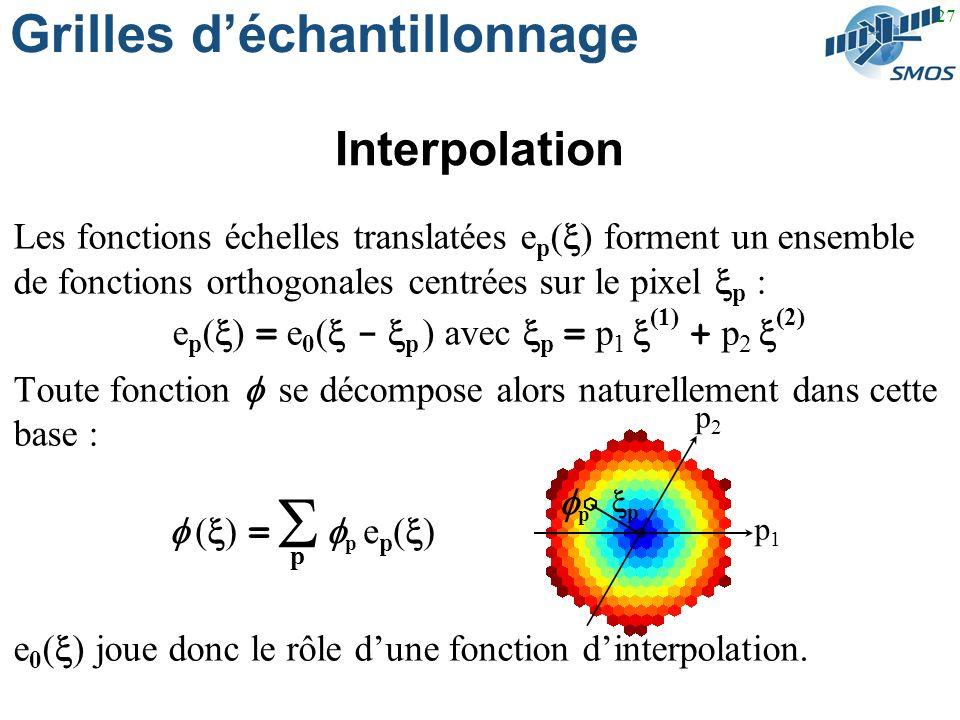 27 p1p1 p2p2 p p Grilles déchantillonnage Interpolation Les fonctions échelles translatées e p ( ) forment un ensemble de fonctions orthogonales centrées sur le pixel p : e p ( ) = e 0 ( - p ) avec p = p 1 (1) + p 2 (2) Toute fonction se décompose alors naturellement dans cette base : e 0 ( ) joue donc le rôle dune fonction dinterpolation.