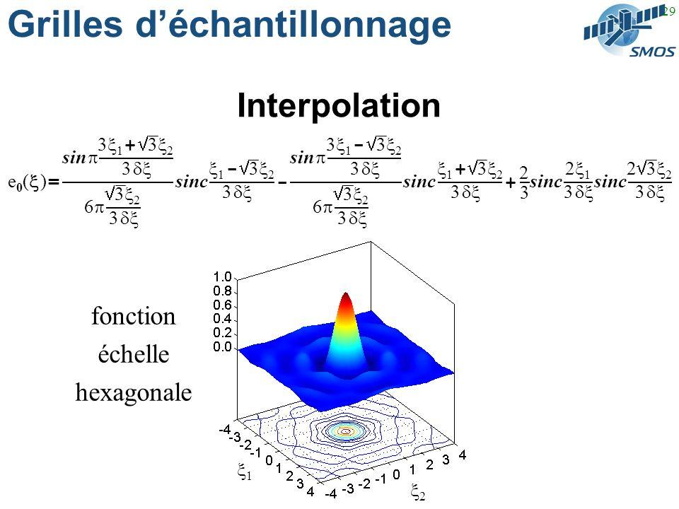 29 Grilles déchantillonnage Interpolation fonction échelle hexagonale sin 3 3 1 + 3 2 6 3 3 2 sinc 3 1 - 3 2 sin 3 3 1 - 3 2 6 3 3 2 sinc 3 1 + 3 2 sinc 3 2 3 2 sinc 2 1 3 - + e 0 ( ) = 2 3 1 2
