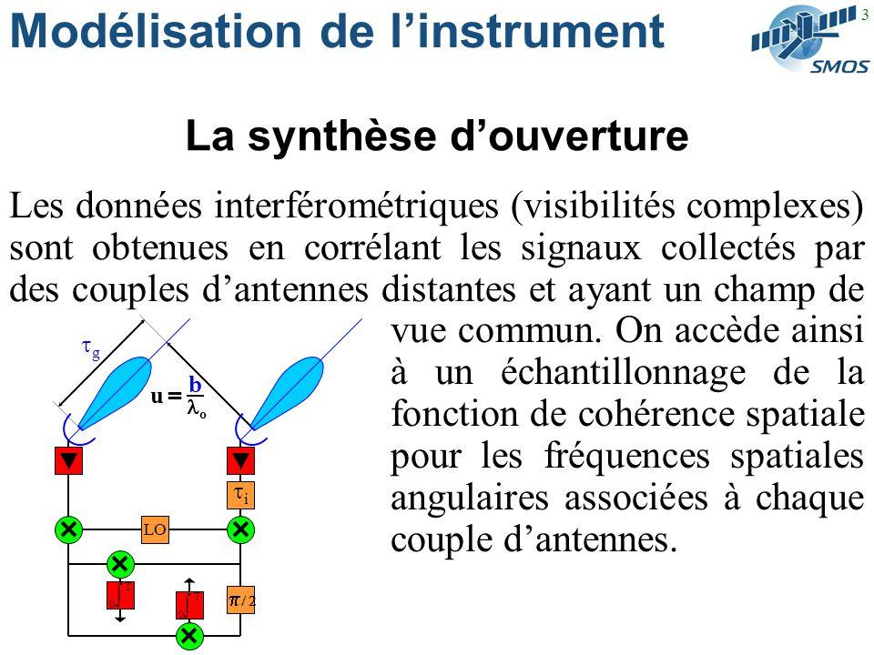 3 Les données interférométriques (visibilités complexes) sont obtenues en corrélant les signaux collectés par des couples dantennes distantes et ayant un champ de vue vue commun.