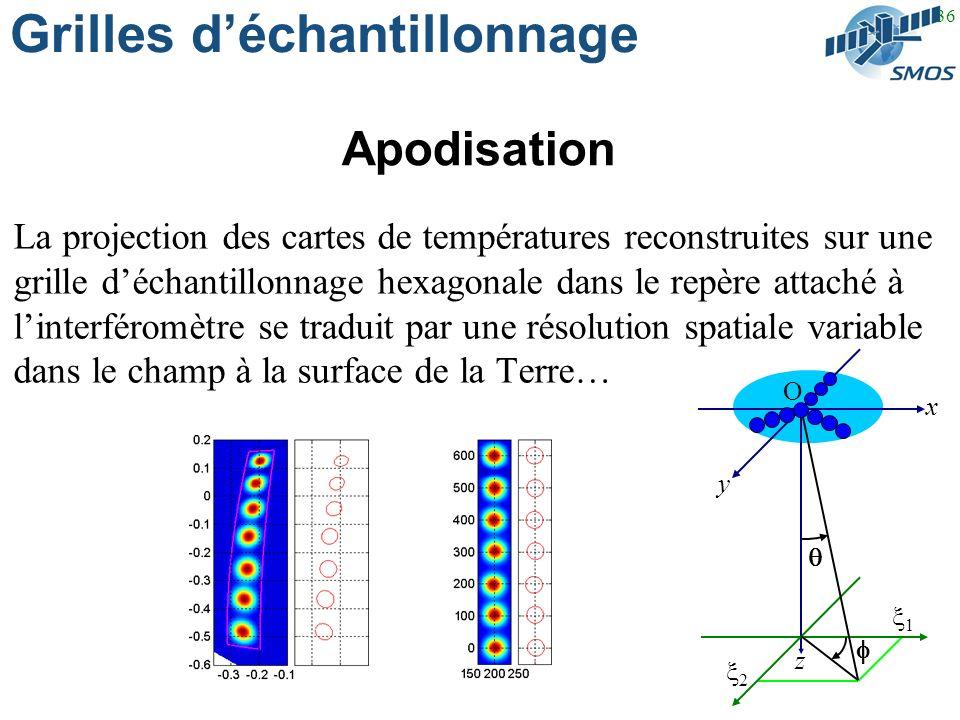 36 Grilles déchantillonnage Apodisation La projection des cartes de températures reconstruites sur une grille déchantillonnage hexagonale dans le repère attaché à linterféromètre se traduit par une résolution spatiale variable dans le champ à la surface de la Terre… 2 1 O y x z
