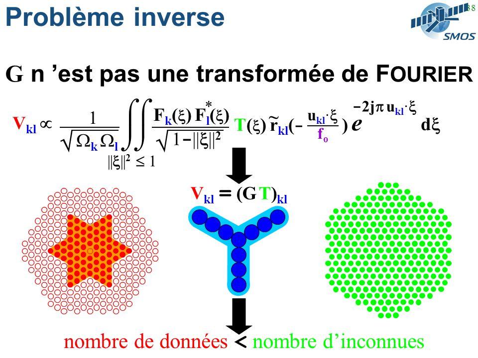 38 Problème inverse G n est pas une transformée de F OURIER V kl = (G T) kl nombre de données < nombre dinconnues - 2j u kl · e d V kl || || 2 1 * F k ( ) F l ( ) 1 - || || 2 T( ) r kl ( - ) u kl · fofo ~ 1 k l