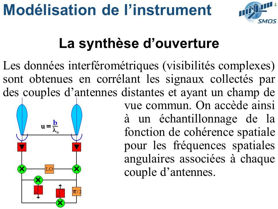 4 Les données interférométriques (visibilités complexes) sont obtenues en corrélant les signaux collectés par des couples dantennes distantes et ayant un champ de vue vue commun.