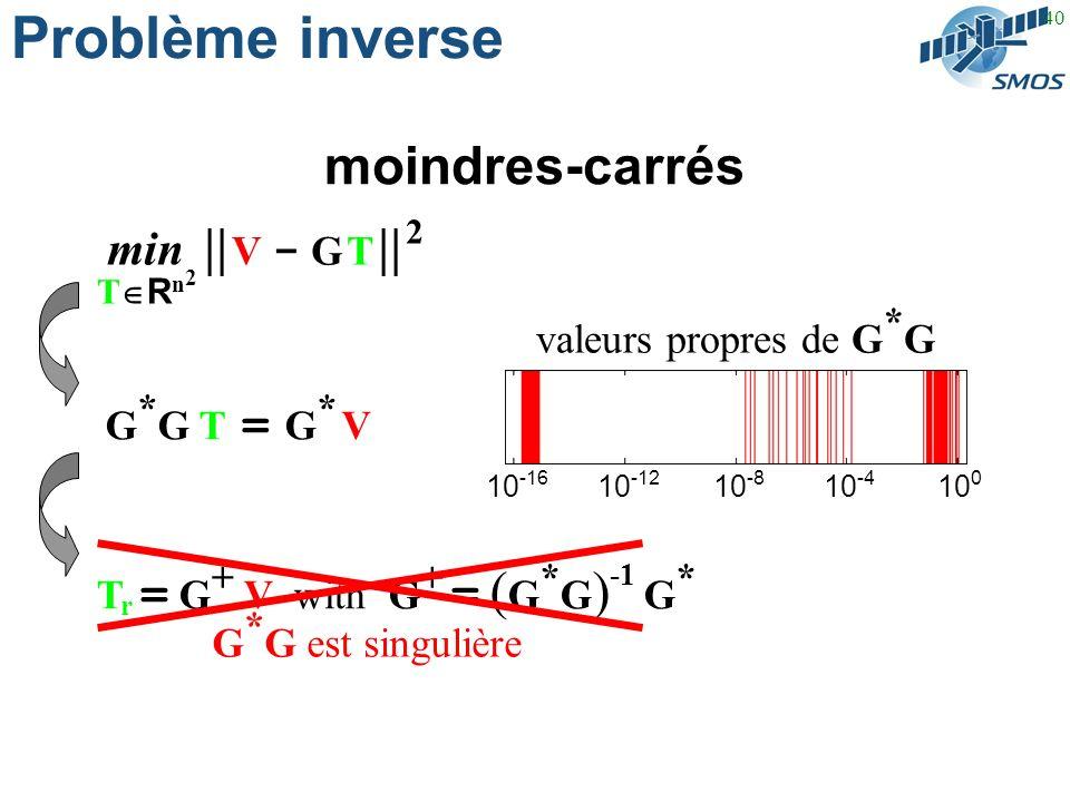 40 Problème inverse G * G est singulière T R n 2 min || V - G T || 2 G * G T = G * V 10 -16 10 -12 10 -8 10 -4 10 0 T r = G + V with G + = ( G * G ) -1 G * valeurs propres de G * G moindres-carrés