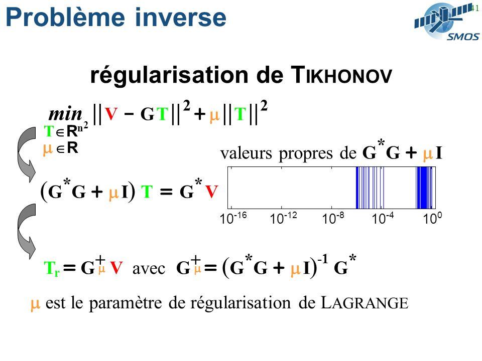 41 Problème inverse est le paramètre de régularisation de L AGRANGE T r = G + V avec G + = ( G * G + I ) -1 G * T R n 2 min || V - G T || 2 + || T || 2 R 10 -16 10 -12 10 -8 10 -4 10 0 valeurs propres de G * G + I régularisation de T IKHONOV ( G * G + I ) T = G * V