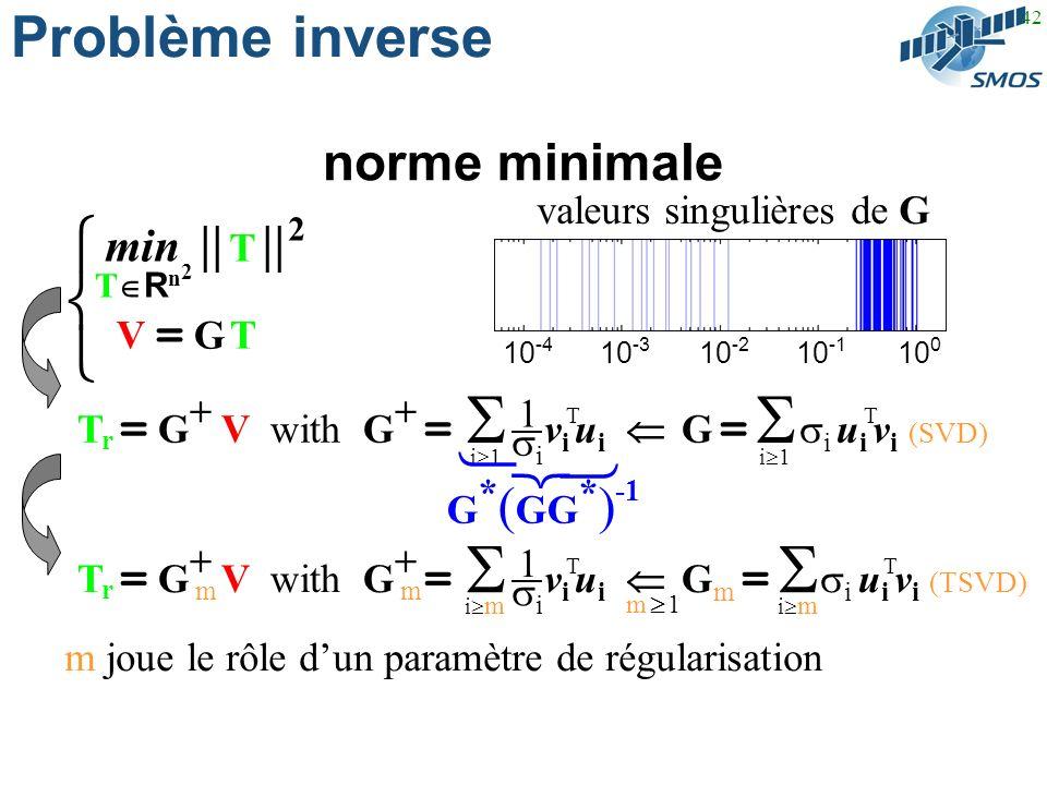 42 Problème inverse m joue le rôle dun paramètre de régularisation valeurs singulières de G min || T || 2 T R n 2 V = G TV = G T T r = G + V with G + = v i u i G = i u i v i (SVD) i 1 T i 1 T i 1 T r = G + V with G + = v i u i G m = i u i v i (TSVD) mm m 1 i m i m i 1 TT G * ( GG * ) -1 10 -4 10 -3 10 -2 10 -1 10 0 norme minimale