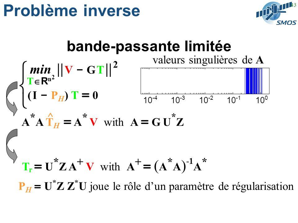 43 Problème inverse P H = U * Z Z * U joue le rôle dun paramètre de régularisation valeurs singulières de A T R n 2 ( I - P H ) T = 0 min || V - G T || 2 10 -4 10 -3 10 -2 10 -1 10 0 A * A T H = A * V with A = G U * Z ^ T r = U * Z A + V with A + = ( A * A ) -1 A * bande-passante limitée