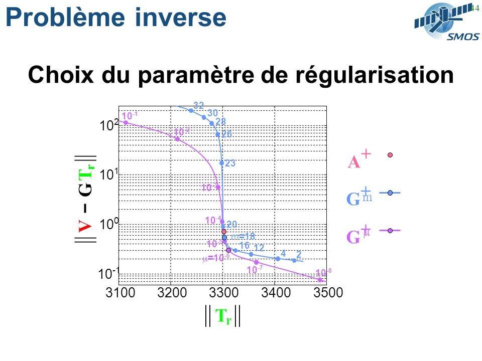 44 Problème inverse 10 -1 10 0 10 1 10 2 31003200330034003500 || V - G T r || || T r || 10 -1 10 -2 10 -3 10 -4 10 -5 =10 -6 10 -7 10 -8 32 30 28 26 23 20 m=18 16 12 4 2 A+A+ G+G+ m G+G+ Choix du paramètre de régularisation