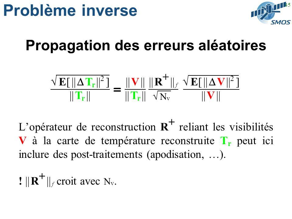45 Problème inverse Propagation des erreurs aléatoires Lopérateur de reconstruction R + reliant les visibilités V à la carte de température reconstruite T r peut ici inclure des post-traitements (apodisation, …).