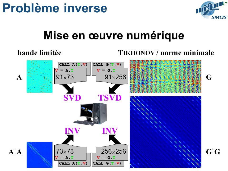47 SVDTSVD INV Problème inverse Mise en œuvre numérique CALL A(T,V) V = A.T CALL G(T,V) V = G.T CALL A(T,V) V = A.T CALL G(T,V) V = G.T 73 256 A*AA*AG*GG*G 91 7391 256 AG bande limitéeT IKHONOV / norme minimale