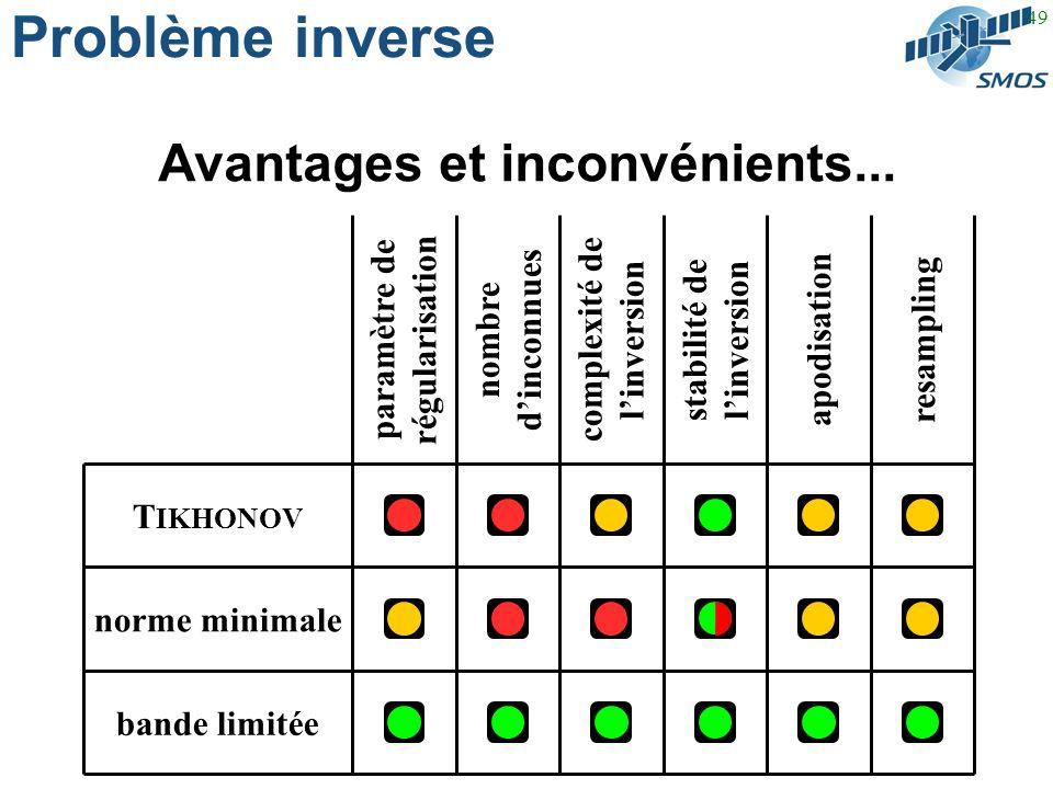 49 Problème inverse Avantages et inconvénients...