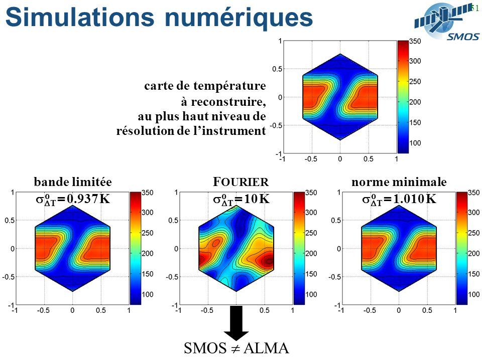 51 Simulations numériques diagrammes des antennes filtres des récepteurs carte de température à reconstruire, au plus haut niveau de résolution de linstrument norme minimale T = 1.010 K o bande limitée T = 0.937 K o F OURIER T = 10 K o SMOS ALMA