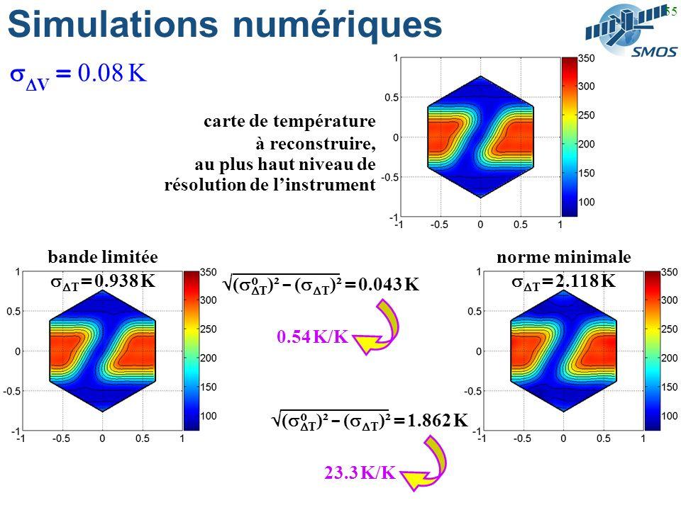 55 Simulations numériques carte de température à reconstruire, au plus haut niveau de résolution de linstrument norme minimale T = 2.118 K bande limitée T = 0.938 K ( T )² - ( T )² = 0.043 K o ( T )² - ( T )² = 1.862 K o 23.3 K/K 0.54 K/K V = 0.08 K