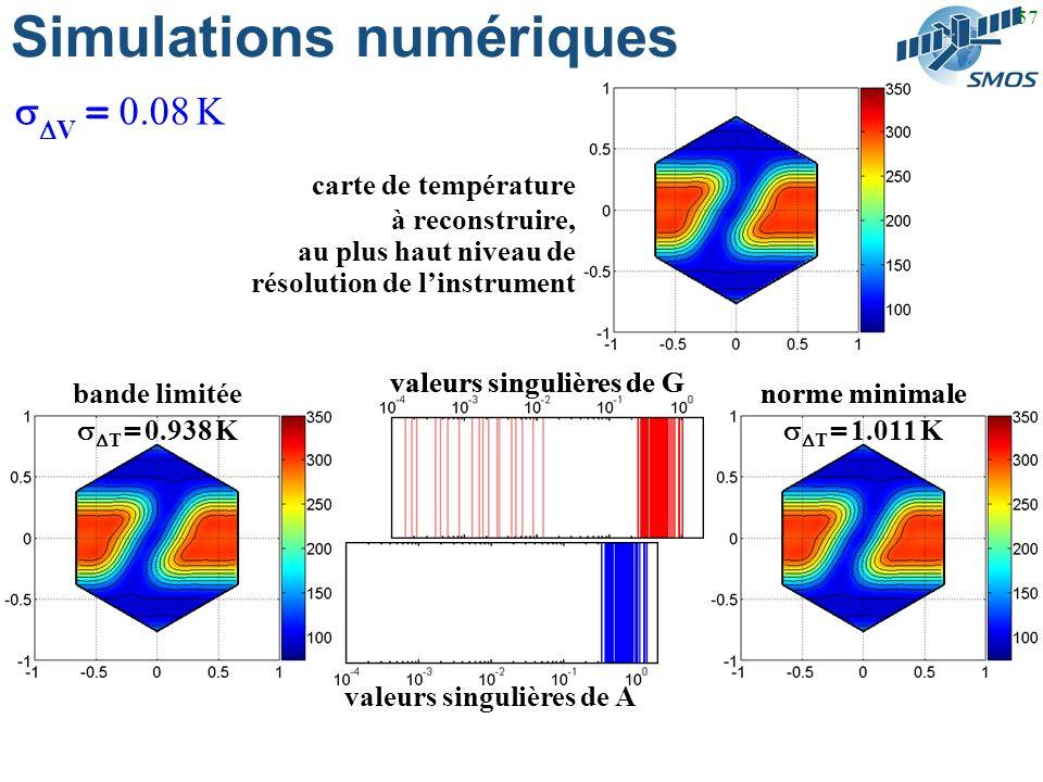 57 Simulations numériques carte de température à reconstruire, au plus haut niveau de résolution de linstrument norme minimale T = 2.118 K bande limitée T = 0.938 K V = 0.08 K valeurs singulières de A valeurs singulières de G norme minimale T = 1.011 K