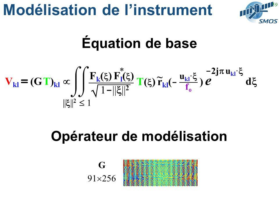 59 Modélisation de linstrument Équation de base Opérateur de modélisation G 91 256 - 2j u kl · e d || || 2 1 * F k ( ) F l ( ) 1 - || || 2 T( ) r kl ( - ) u kl · fofo ~ V kl = (G T) kl