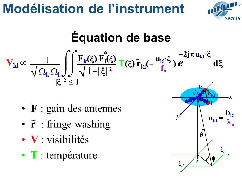 6 Modélisation de linstrument Équation de base F : gain des antennes r : fringe washing V : visibilités T : température ~ - 2j u kl · e d V kl || || 2 1 * F k ( ) F l ( ) 1 - || || 2 T( ) r kl ( - ) u kl · fofo ~ 1 k l 2 1 O y x z k l b kl o u kl =