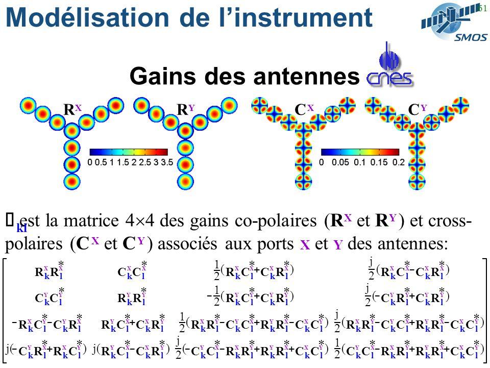 61 Modélisation de linstrument Gains des antennes ½ est la matrice 4 4 des gains co-polaires (R X et R Y ) et cross- polaires (C X et C Y ) associés aux ports X et Y des antennes: * R k C lR k C l XX * C k R lC k R l XX * C k R lC k R l YY * C k R lC k R l YY - - j( * R k R lR k R l XX * C kC lC kC l YY * R k C lR k C l YX * C k R lC k R l XY * C k R lC k R l XY * R k C lR k C l YX + - ) * C kC lC kC l XX * R k R lR k R l YY * R k C lR k C l XY * C k R lC k R l YX * R k C lR k C l XY * C k R lC k R l YX + - ) ) ) + - - * R k C lR k C l XX * C k R lC k R l XX * R k C lR k C l YY * C k R lC k R l YY * R k R lR k R l YX * C k C lC k C l XY * R k R lR k R l XY * C k C lC k C l YX * C k C lC k C l XY * R k R lR k R l YX * R k R lR k R l XY * C k C lC k C l YX () () ( ( +- + --++ --+ () () * R k R lR k R l YX * C k C lC k C l XY * R k R lR k R l XY * C k C lC k C l YX * C k C lC k C l XY * R k R lR k R l YX * R k R lR k R l XY * C k C lC k C l YX -++ --+ () () 1212 j2j2 1212 1212 j2j2 1212 j2j2 j2j2 kl C YC Y C XC X RYRY RXRX