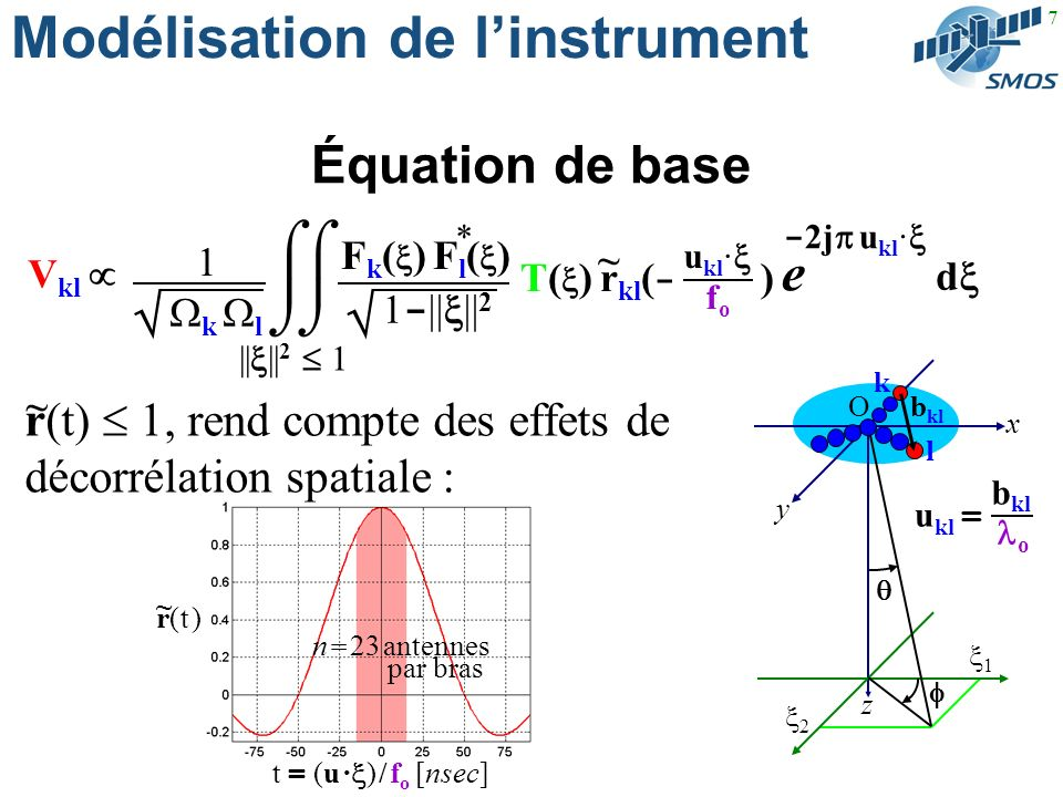 7 n = 3n = 3 n = 23 Modélisation de linstrument Équation de base r(t) 1, rend compte des effets de décorrélation spatiale : - 2j u kl · e d V kl || || 2 1 * F k ( ) F l ( ) 1 - || || 2 T( ) r kl ( - ) u kl · fofo ~ 1 k l 2 1 O y x z k l b kl o u kl = ~ t = (u · ) / f o [nsec] r( t )r( t ) ~ antennes par bras