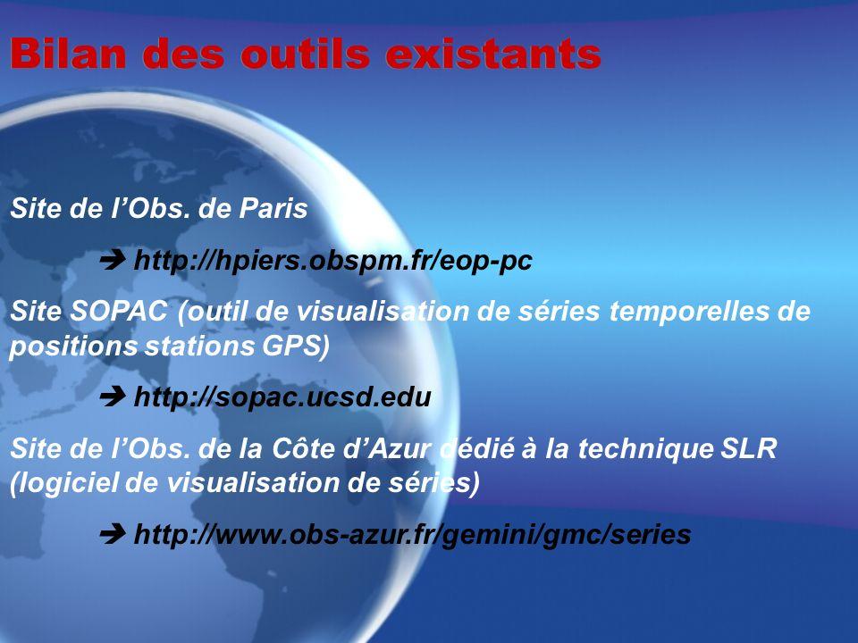 Bilan des outils existants Site de lObs. de Paris http://hpiers.obspm.fr/eop-pc Site SOPAC (outil de visualisation de séries temporelles de positions