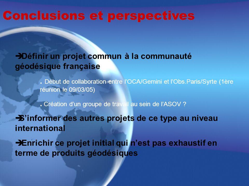 Conclusions et perspectives Définir un projet commun à la communauté géodésique française. Début de collaboration entre lOCA/Gemini et lObs.Paris/Syrt