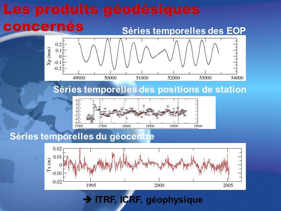Séries temporelles des EOP Séries temporelles des positions de station Séries temporelles du géocentre Les produits géodésiques concernés ITRF, ICRF,