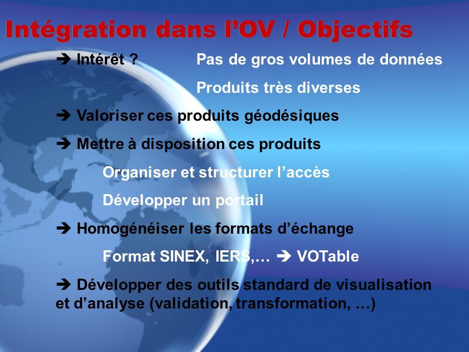 Intégration dans lOV / Objectifs Intérêt ?Pas de gros volumes de données Produits très diverses Valoriser ces produits géodésiques Mettre à dispositio