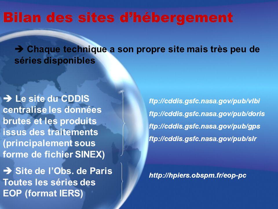 Bilan des sites dhébergement Le site du CDDIS centralise les données brutes et les produits issus des traitements (principalement sous forme de fichie