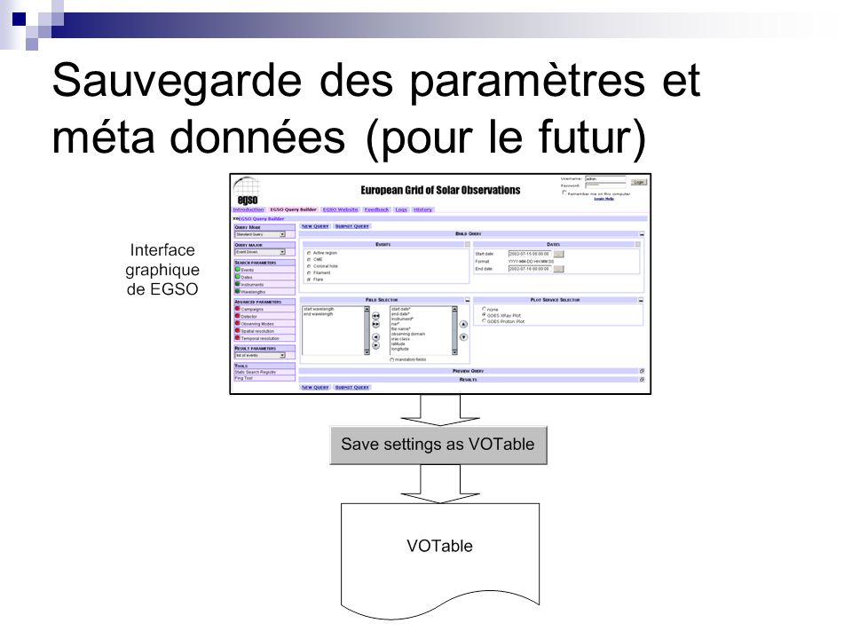 Sauvegarde des paramètres et méta données (pour le futur)