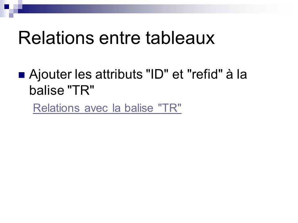 Relations entre tableaux Ajouter les attributs ID et refid à la balise TR Relations avec la balise TR