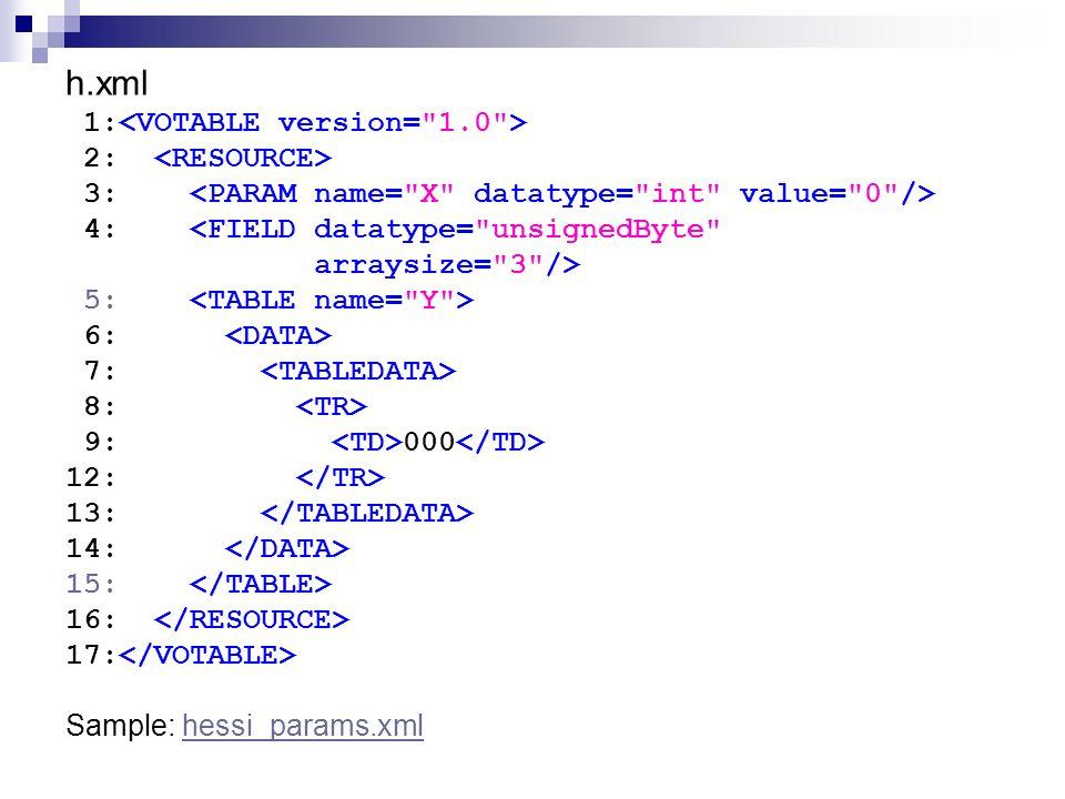 h.xml 1: 2: 3: 4: <FIELD datatype= unsignedByte arraysize= 3 /> 5: 6: 7: 8: 9: 000 12: 13: 14: 15: 16: 17: Sample: hessi_params.xmlhessi_params.xml