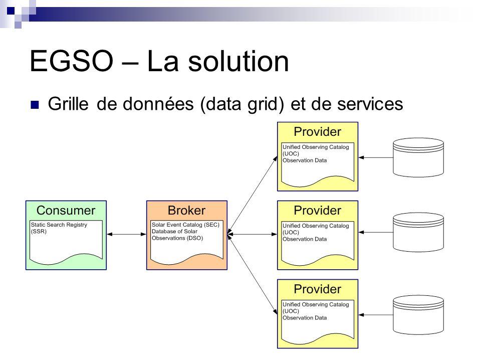 EGSO – La solution Grille de données (data grid) et de services