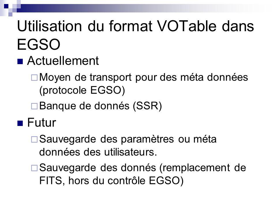 Utilisation du format VOTable dans EGSO Actuellement Moyen de transport pour des méta données (protocole EGSO) Banque de donnés (SSR) Futur Sauvegarde des paramètres ou méta données des utilisateurs.