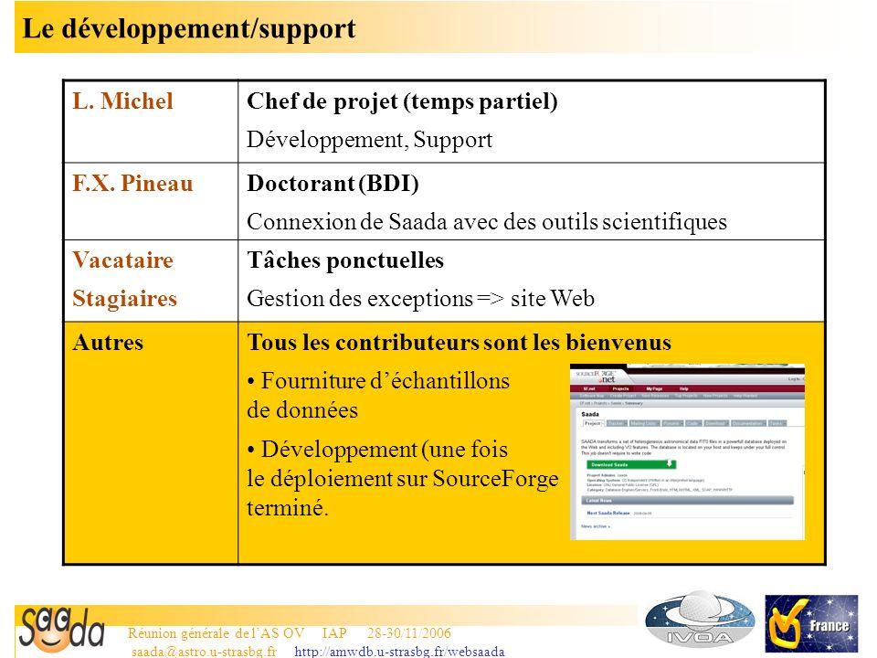 Réunion générale de lAS OV IAP 28-30/11/2006 saada@astro.u-strasbg.fr http://amwdb.u-strasbg.fr/websaada 14 L.
