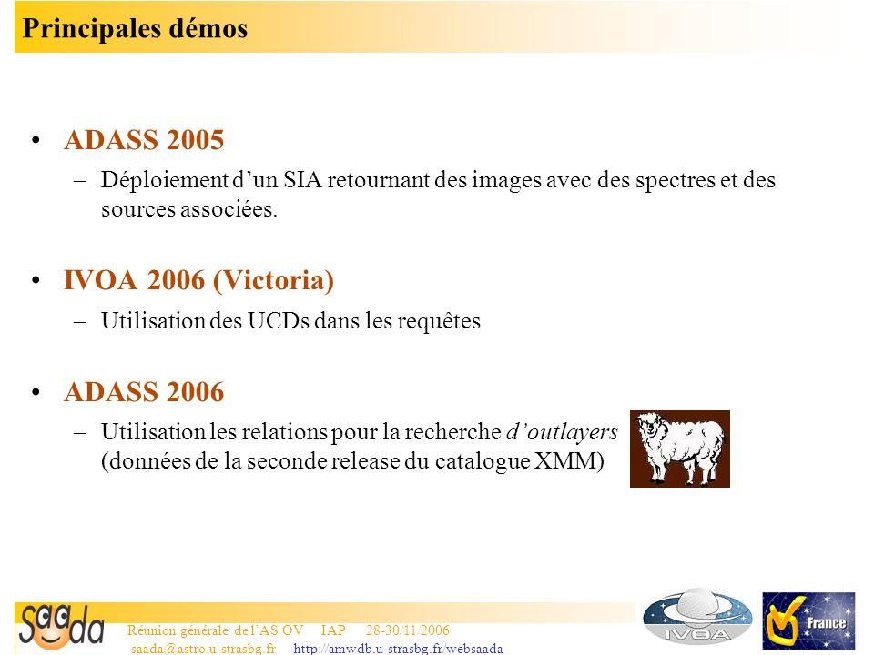 Réunion générale de lAS OV IAP 28-30/11/2006 saada@astro.u-strasbg.fr http://amwdb.u-strasbg.fr/websaada 15 Principales démos ADASS 2005 –Déploiement dun SIA retournant des images avec des spectres et des sources associées.