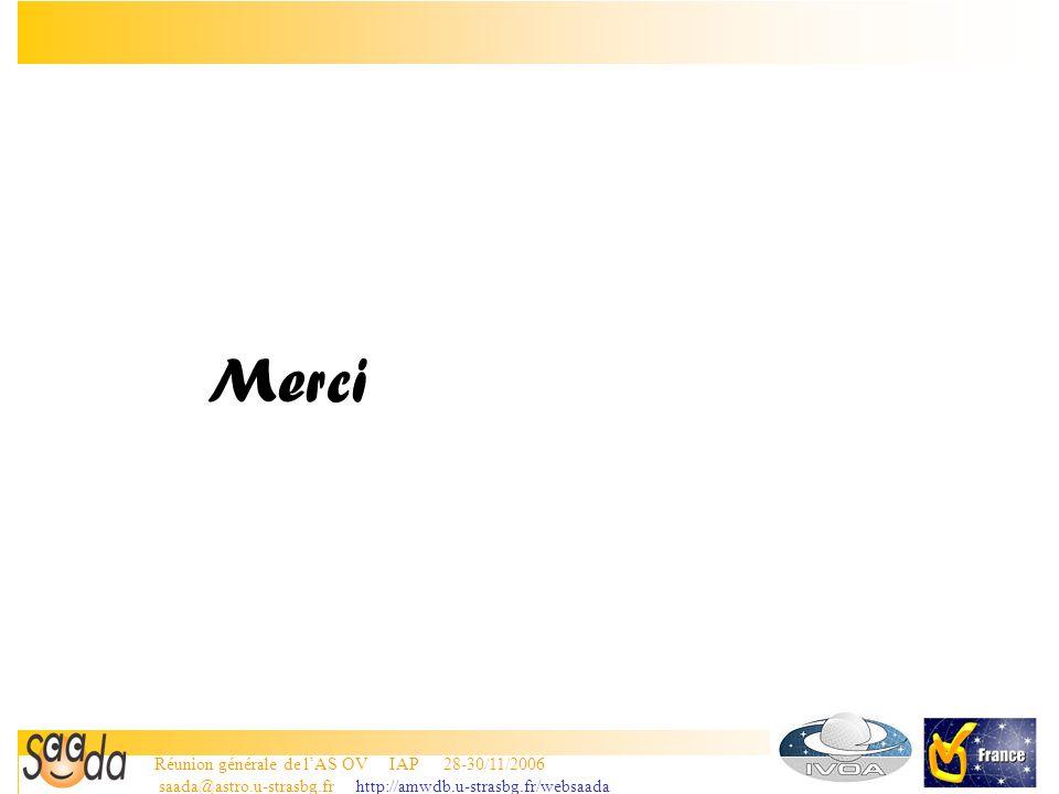 Réunion générale de lAS OV IAP 28-30/11/2006 saada@astro.u-strasbg.fr http://amwdb.u-strasbg.fr/websaada 16 Merci