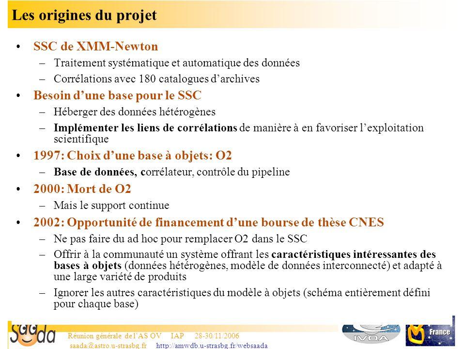 Réunion générale de lAS OV IAP 28-30/11/2006 saada@astro.u-strasbg.fr http://amwdb.u-strasbg.fr/websaada 2 Les origines du projet SSC de XMM-Newton –Traitement systématique et automatique des données –Corrélations avec 180 catalogues darchives Besoin dune base pour le SSC –Héberger des données hétérogènes –Implémenter les liens de corrélations de manière à en favoriser lexploitation scientifique 1997: Choix dune base à objets: O2 –Base de données, corrélateur, contrôle du pipeline 2000: Mort de O2 –Mais le support continue 2002: Opportunité de financement dune bourse de thèse CNES –Ne pas faire du ad hoc pour remplacer O2 dans le SSC –Offrir à la communauté un système offrant les caractéristiques intéressantes des bases à objets (données hétérogènes, modèle de données interconnecté) et adapté à une large variété de produits –Ignorer les autres caractéristiques du modèle à objets (schéma entièrement défini pour chaque base)