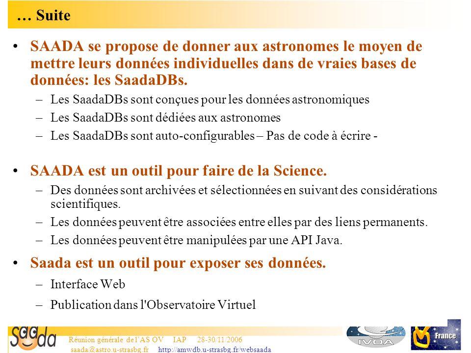 Réunion générale de lAS OV IAP 28-30/11/2006 saada@astro.u-strasbg.fr http://amwdb.u-strasbg.fr/websaada 4 … Suite SAADA se propose de donner aux astronomes le moyen de mettre leurs données individuelles dans de vraies bases de données: les SaadaDBs.