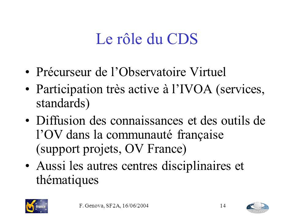 F. Genova, SF2A, 16/06/200414 Le rôle du CDS Précurseur de lObservatoire Virtuel Participation très active à lIVOA (services, standards) Diffusion des
