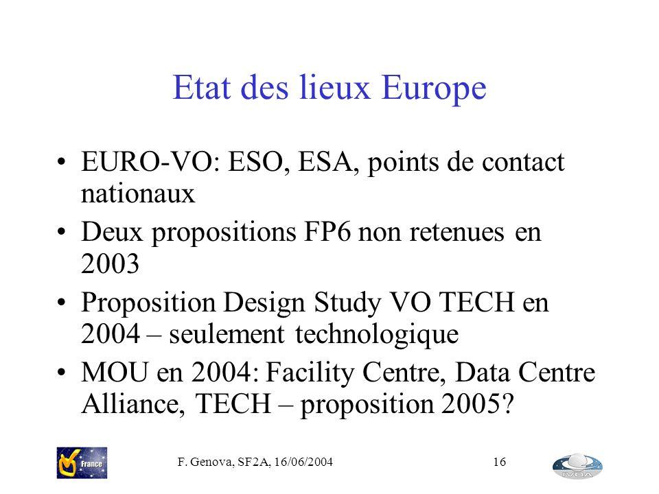F. Genova, SF2A, 16/06/200416 Etat des lieux Europe EURO-VO: ESO, ESA, points de contact nationaux Deux propositions FP6 non retenues en 2003 Proposit