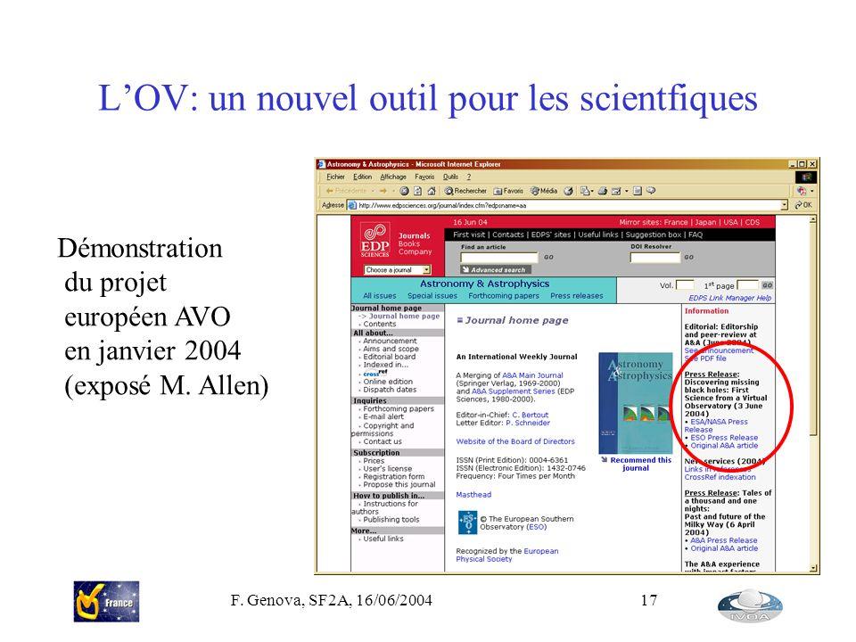 F. Genova, SF2A, 16/06/200417 LOV: un nouvel outil pour les scientfiques Démonstration du projet européen AVO en janvier 2004 (exposé M. Allen)