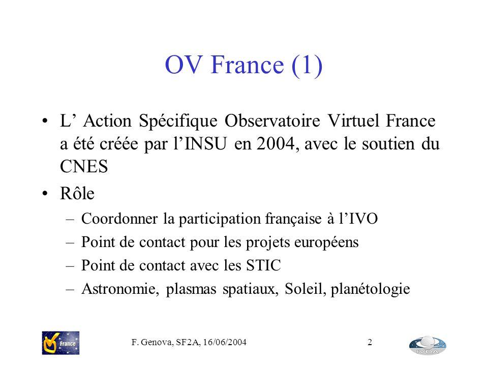 F. Genova, SF2A, 16/06/20042 OV France (1) L Action Spécifique Observatoire Virtuel France a été créée par lINSU en 2004, avec le soutien du CNES Rôle