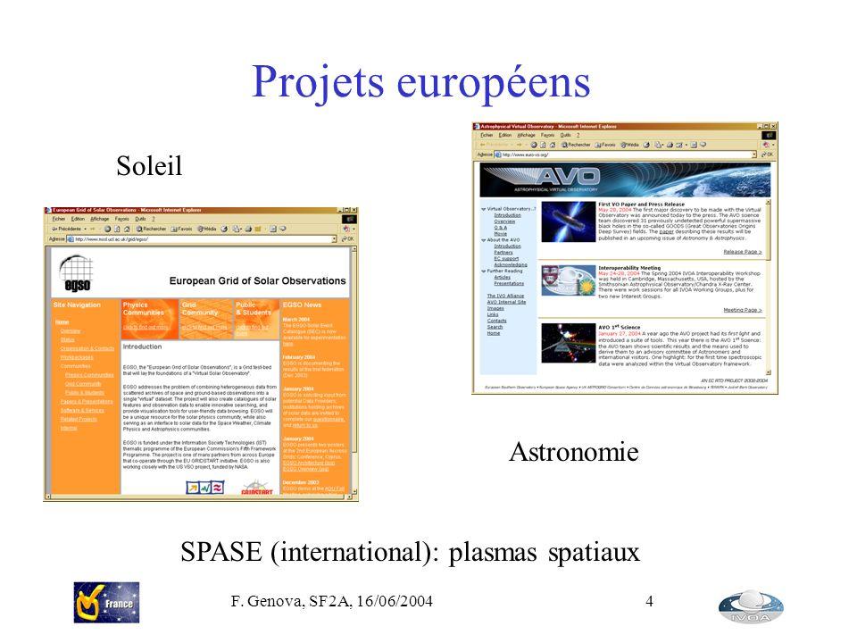 F. Genova, SF2A, 16/06/20044 Projets européens Soleil Astronomie SPASE (international): plasmas spatiaux