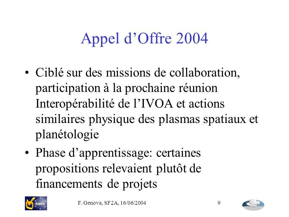 F. Genova, SF2A, 16/06/20049 Appel dOffre 2004 Ciblé sur des missions de collaboration, participation à la prochaine réunion Interopérabilité de lIVOA