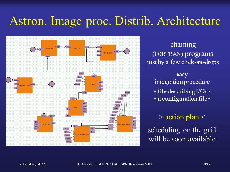 2006, August 22E. Slezak – IAU 26 th GA – SPS 3b session VIII10/12 Astron. Image proc. Distrib. Architecture chaining ( FORTRAN ) programs just by a f