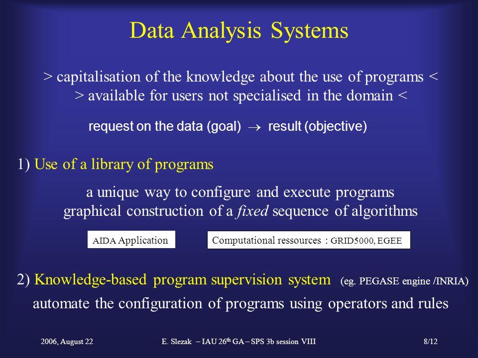 2006, August 22E. Slezak – IAU 26 th GA – SPS 3b session VIII8/12 Data Analysis Systems Computational ressources : GRID5000, EGEE 1) Use of a library